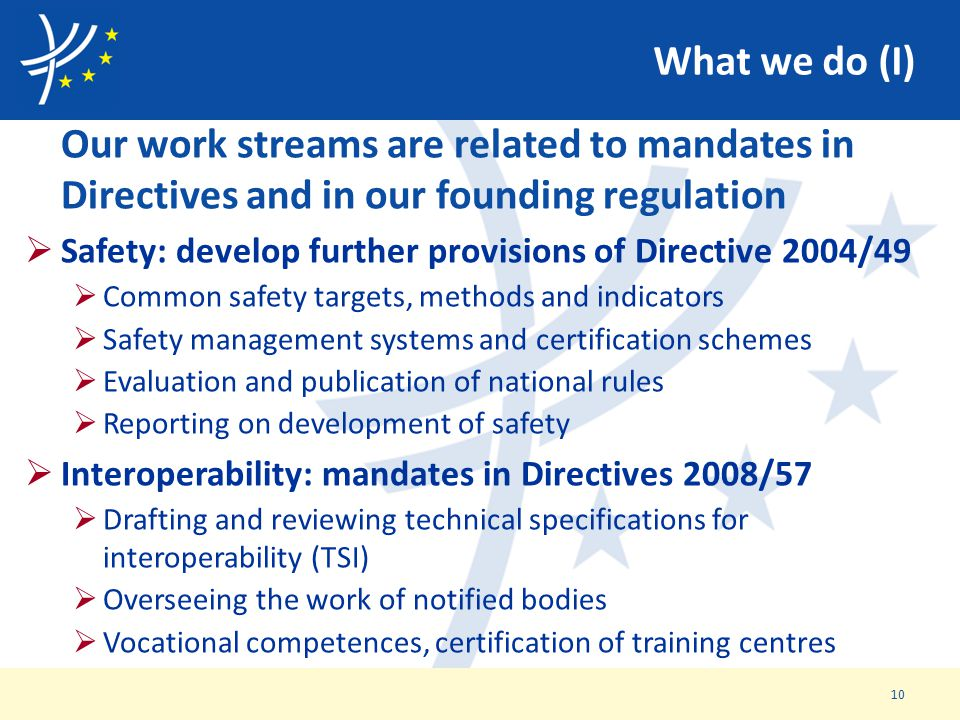 What we do (I) Our work streams are related to mandates in Directives and in our founding regulation.