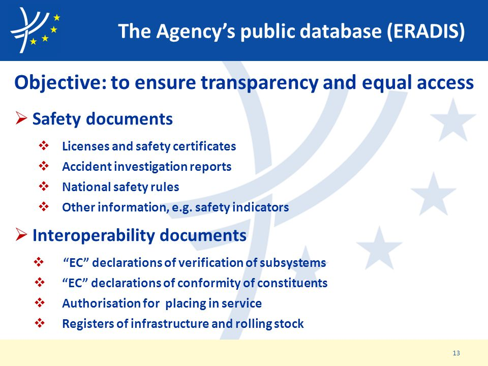 The Agency's public database (ERADIS)