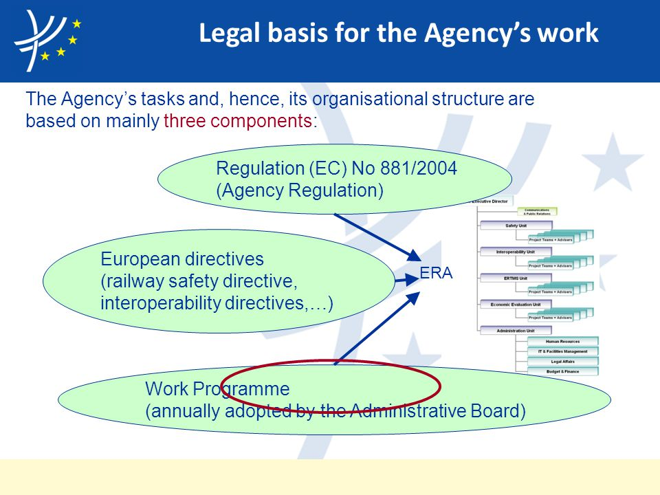 Legal basis for the Agency's work