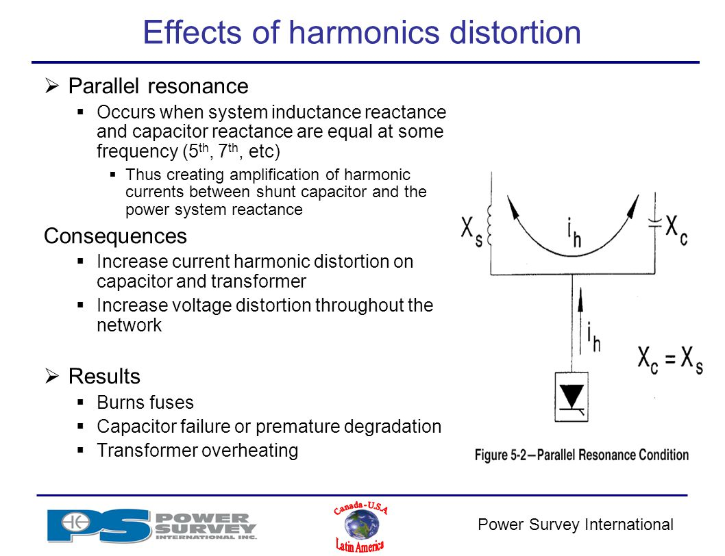 Power Survey Application Product Training Ppt Video Online Download Usa Transformer Wiring Diagram 42 Effects Of Harmonics Distortion