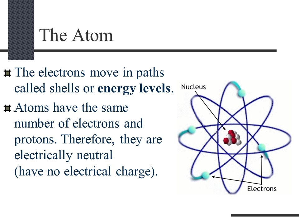 The Atom The electrons move in paths called shells or energy levels.