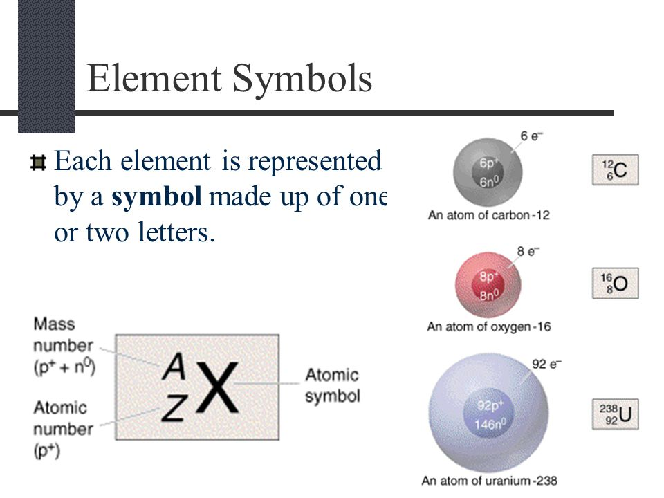 Element Symbols Each element is represented by a symbol made up of one or two letters.
