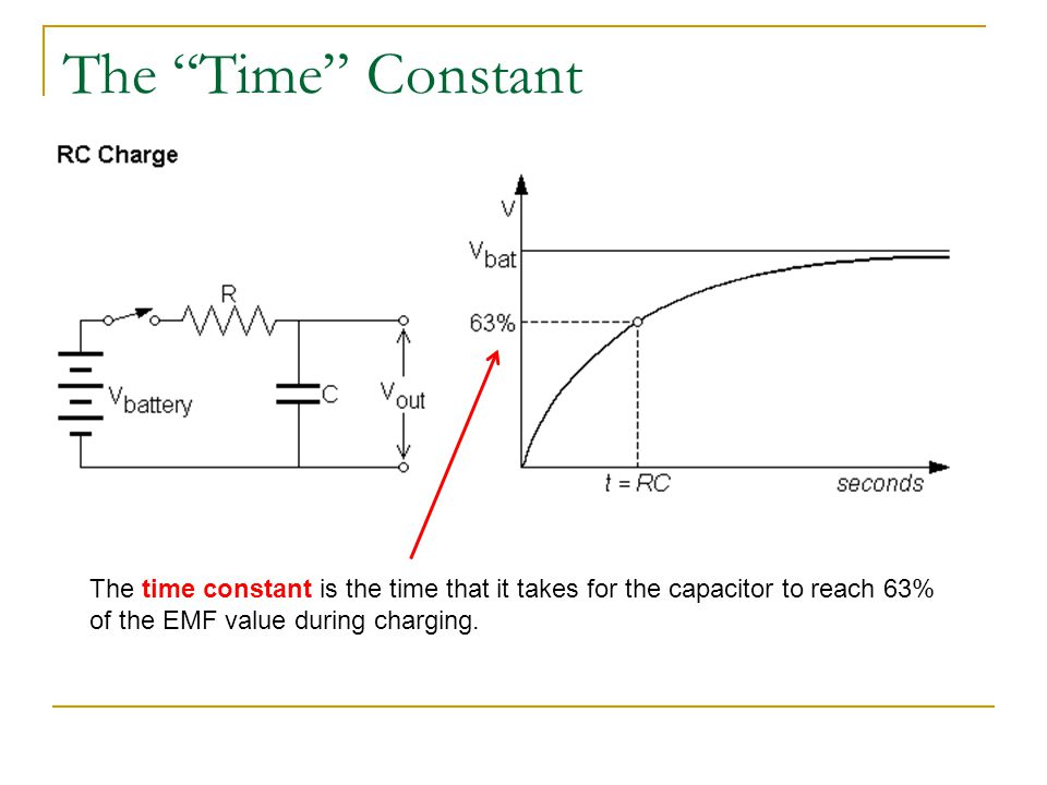 rc (resistor capacitor) circuits ppt video online downloadthe time constant 9 the \u201c