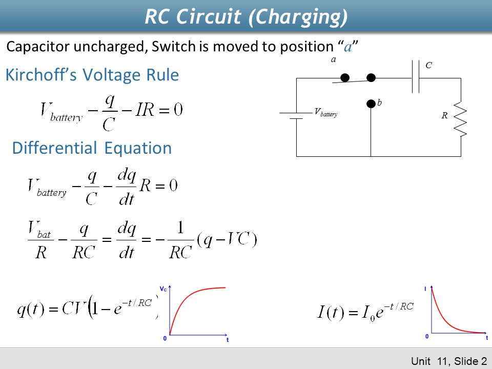 Today's Concept: RC Circuits - ppt download