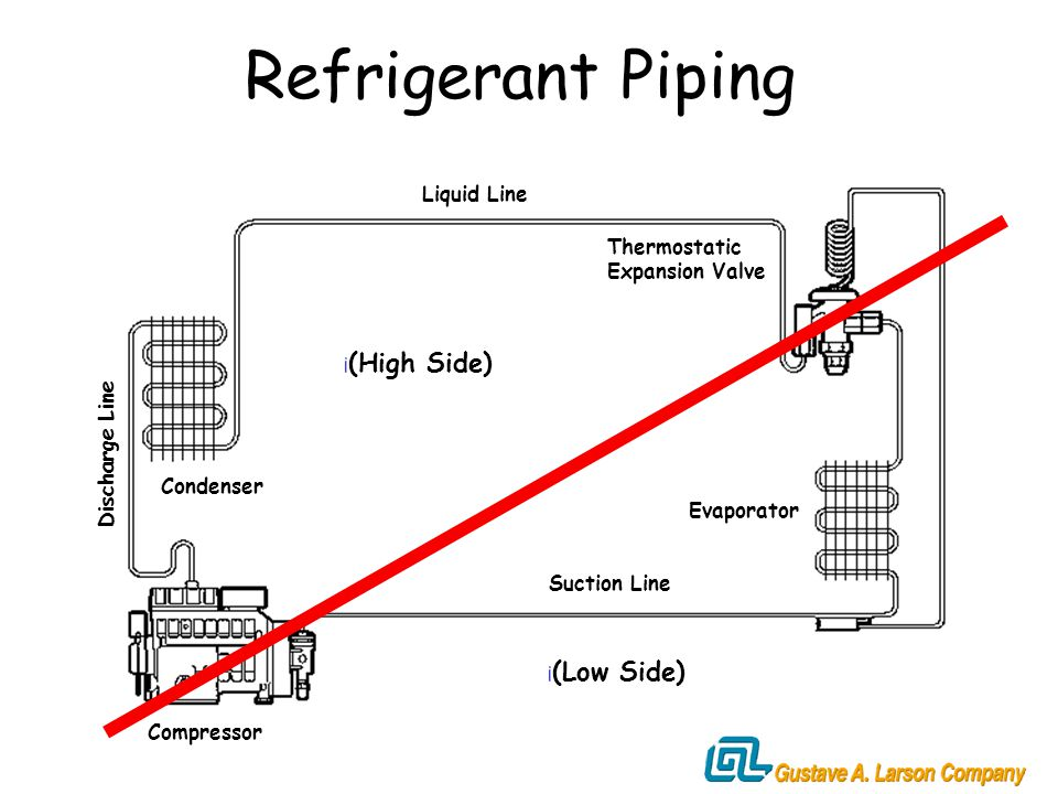 Refrigeration Piping Diagram With Accessories Circuit Connection