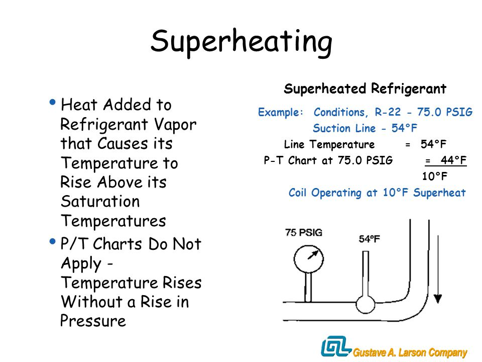 Refrigerant R 410A R Ppt Download
