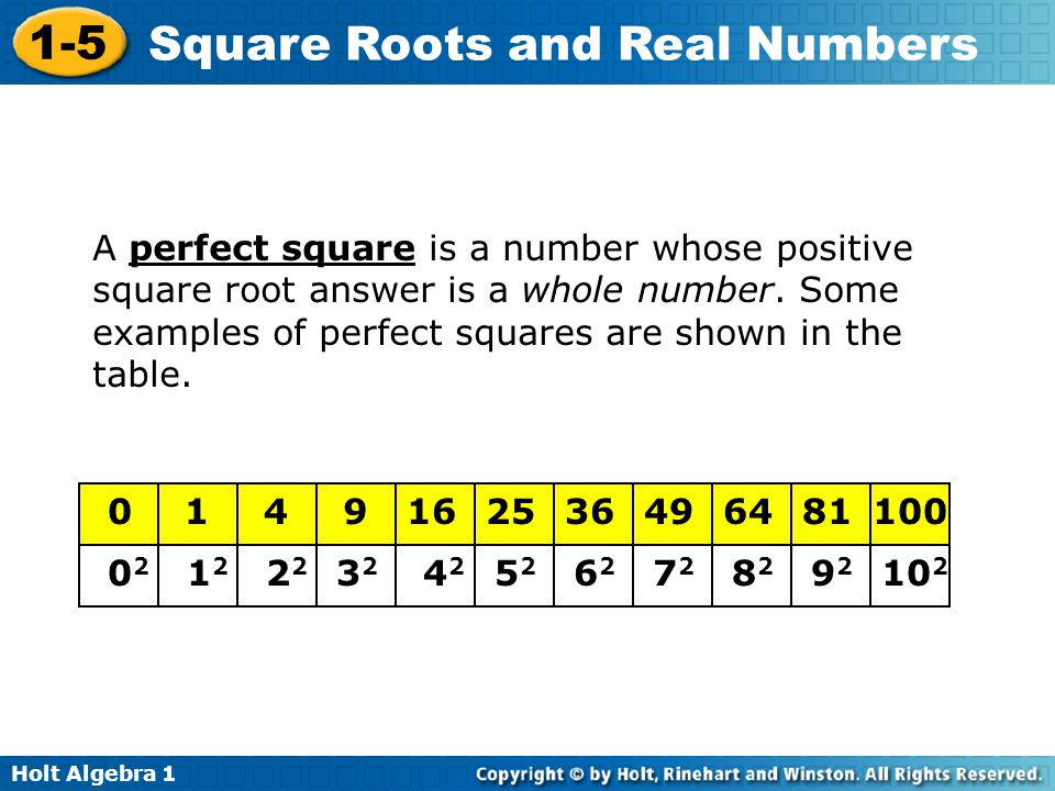 A perfect square is a number whose positive square root answer is a whole number. Some examples of perfect squares are shown in the table.