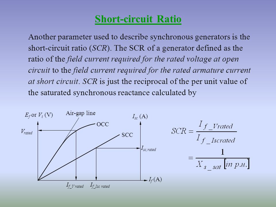 synchronous machines submitted by ms jaspreet kaur ppt download