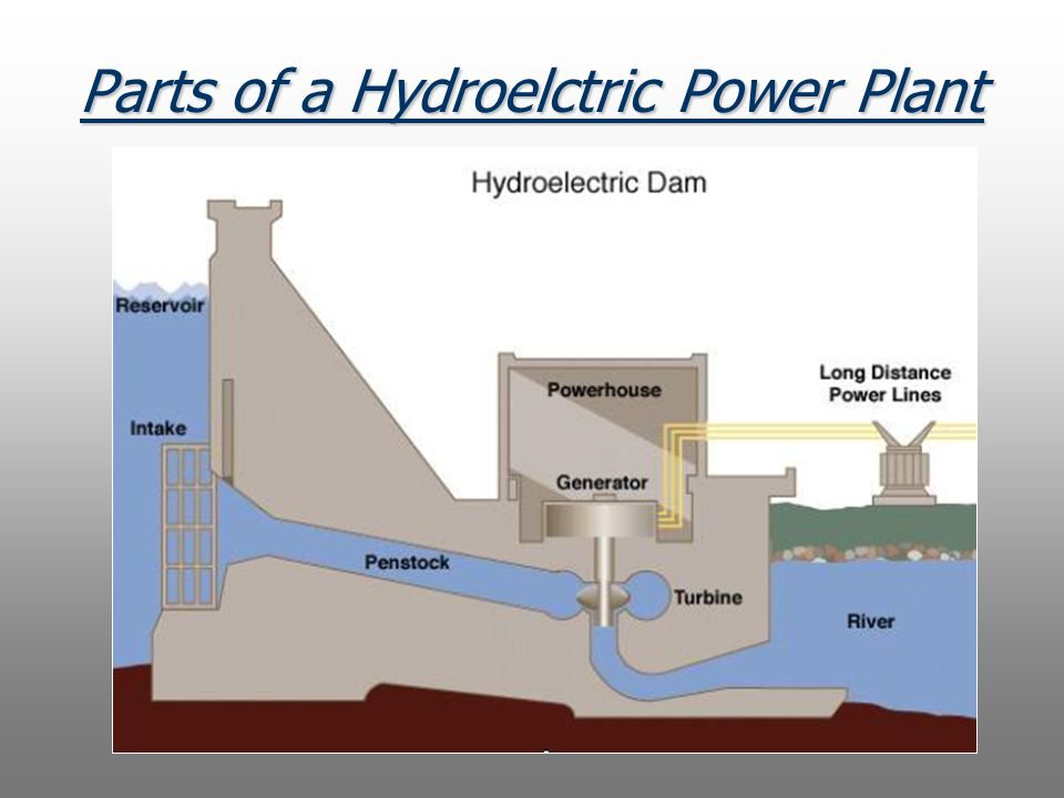 Hydro Power Ppt Video Online Download