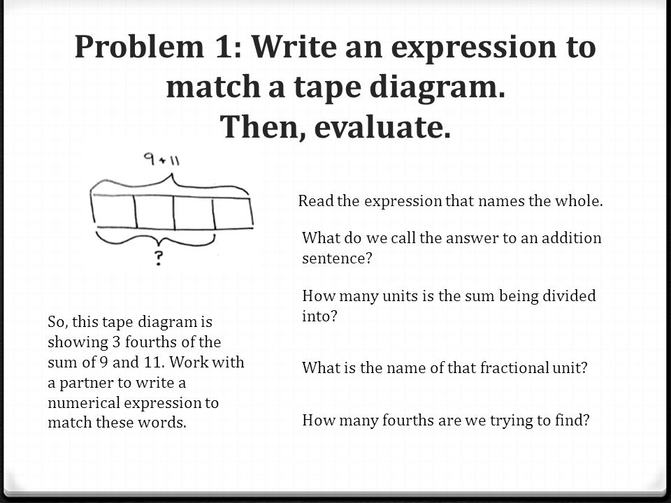 Tape diagram thirds complete wiring diagrams by the end of the lesson you will be able to ppt video online rh slideplayer com 5th grade math tape diagram examples of tape diagrams ccuart Choice Image