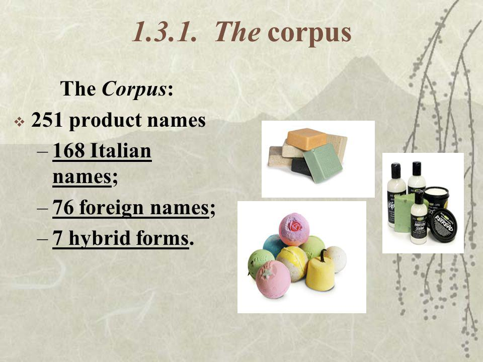 1.3.1. The corpus The Corpus: 251 product names 168 Italian names;