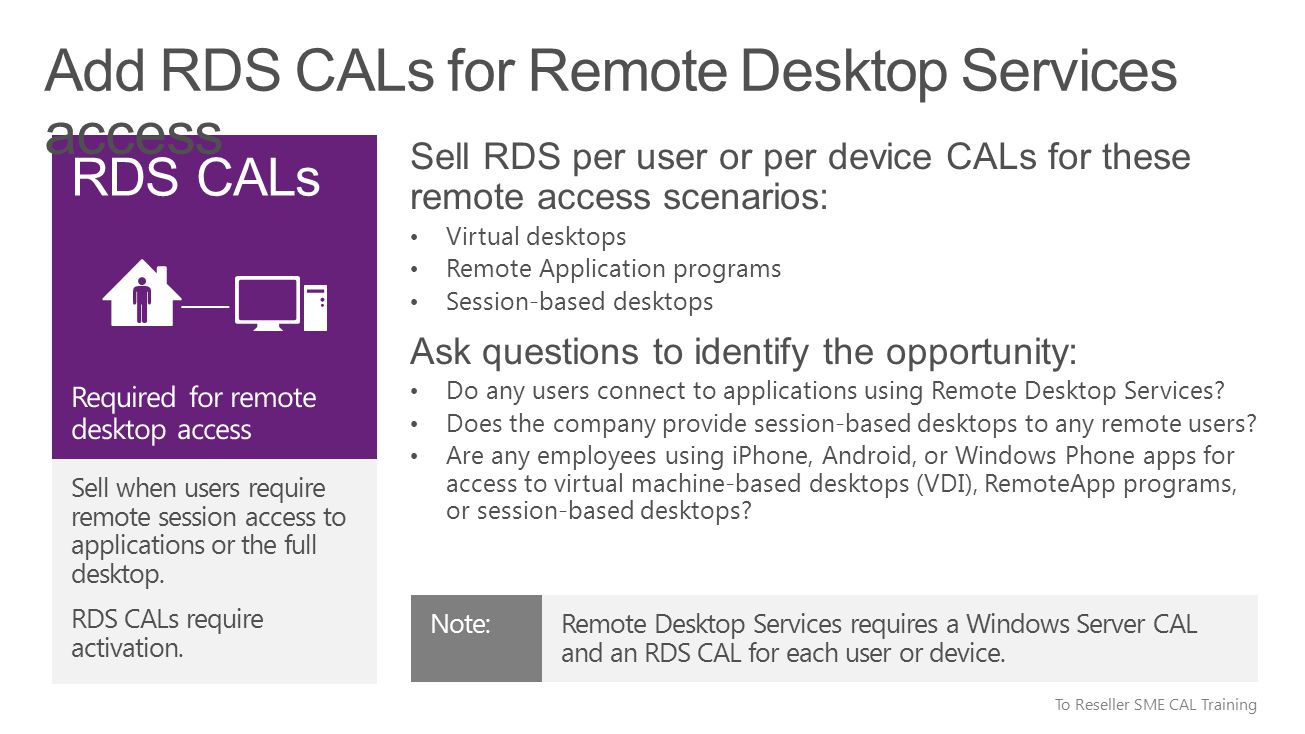 CAL Readiness for the Sales Support Team Prepare your Window Server