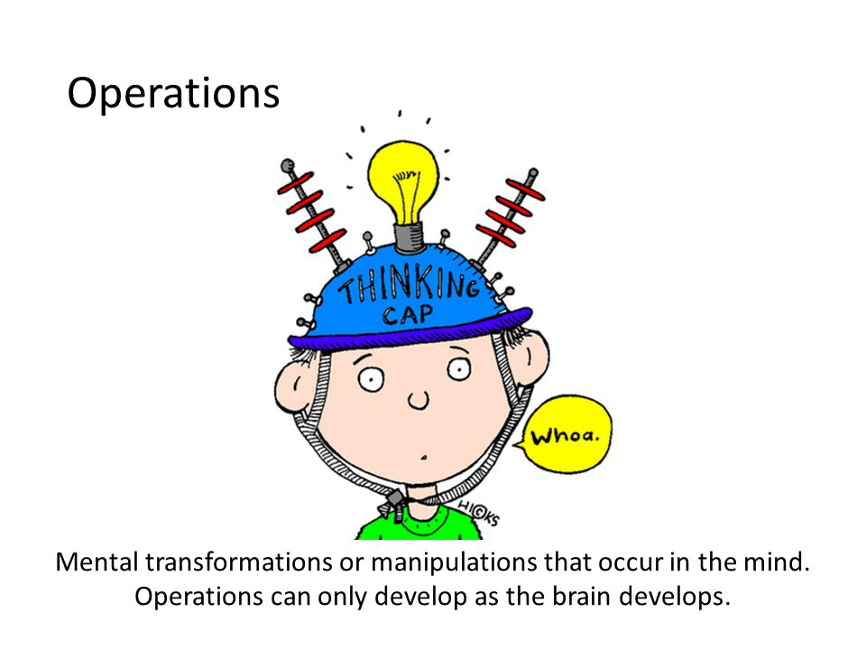 Operations Mental transformations or manipulations that occur in the mind.