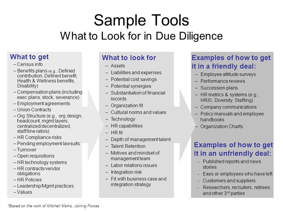 Sample Tools What To Look For In Due Diligence