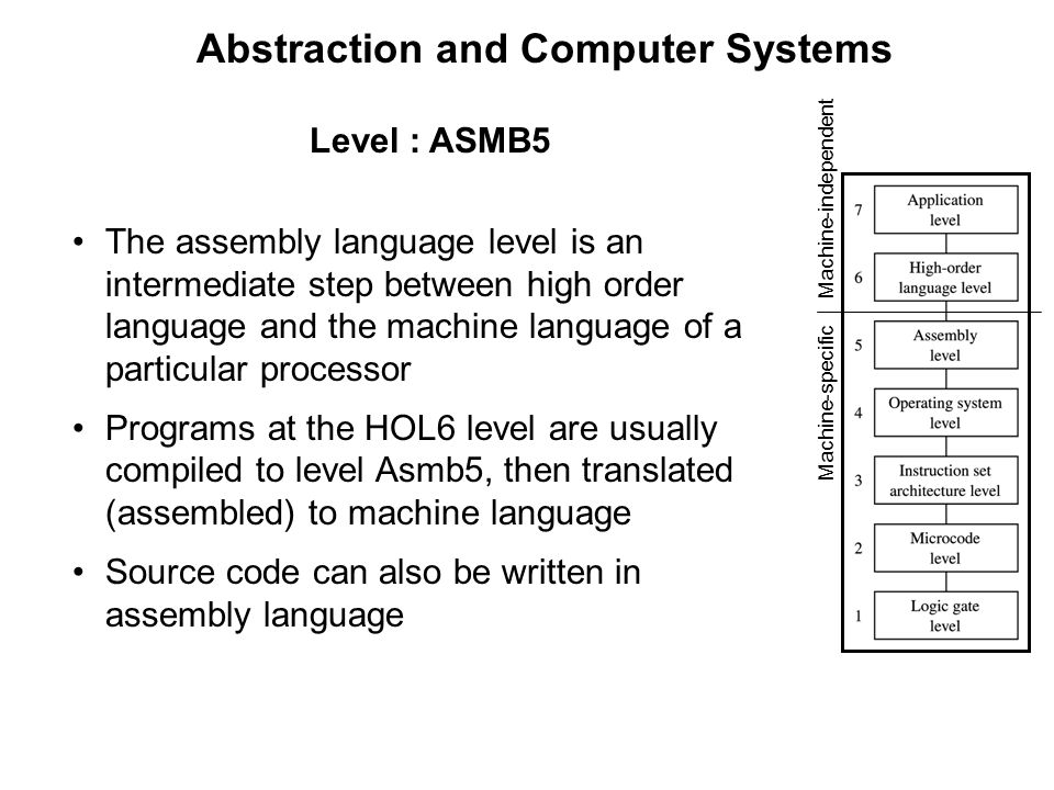 Computer Organization And Assembly Language Ppt Download
