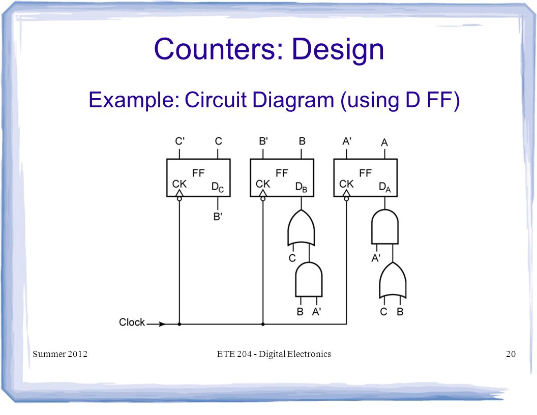 Ete Digital Electronics Ppt Download Sample Circuit Diagram Counters Design Example Using D Ff Summer 2012