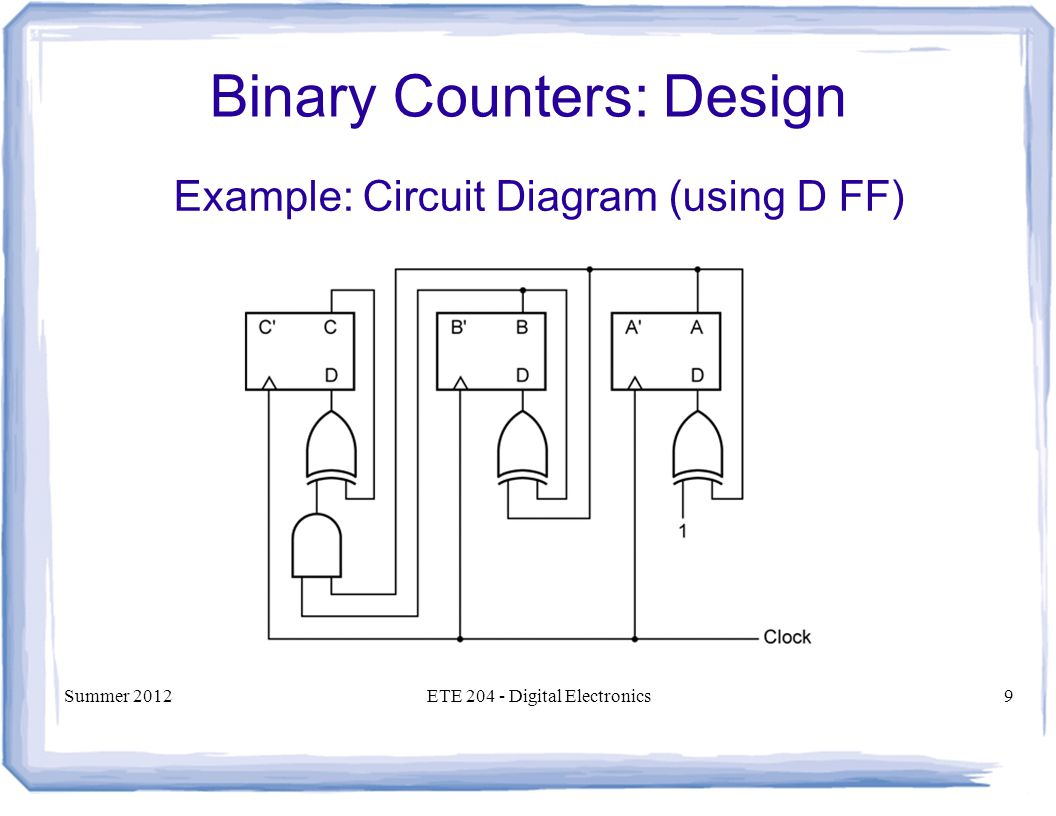 Ete Digital Electronics Ppt Download Binary Counter Circuit 9 Counters Design