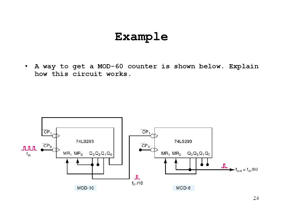 24 example a way to get a mod-60 counter is shown below  explain how this  circuit works