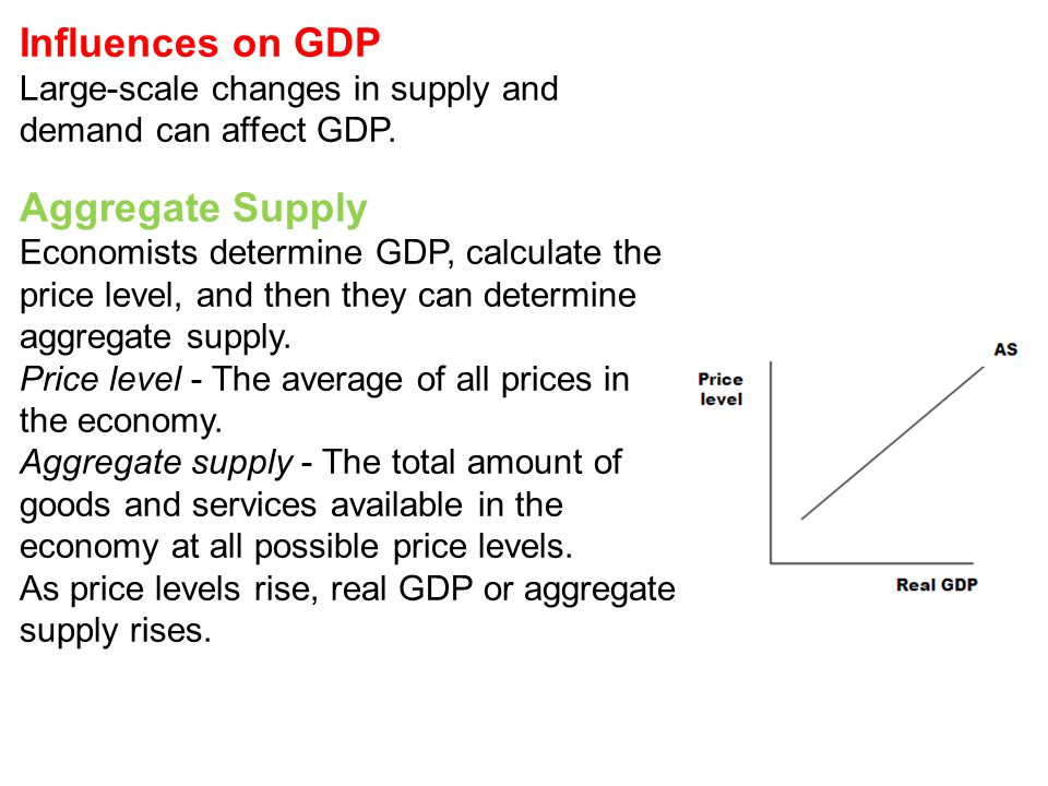 Influences on GDP Aggregate Supply