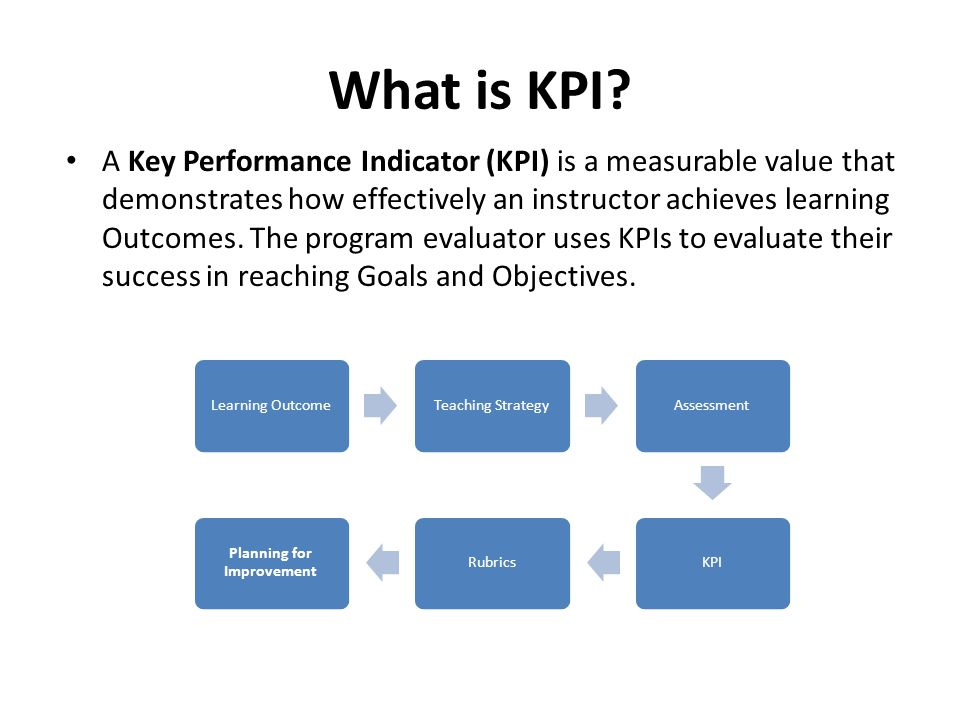 using metrics and kpis to boost your personal training business