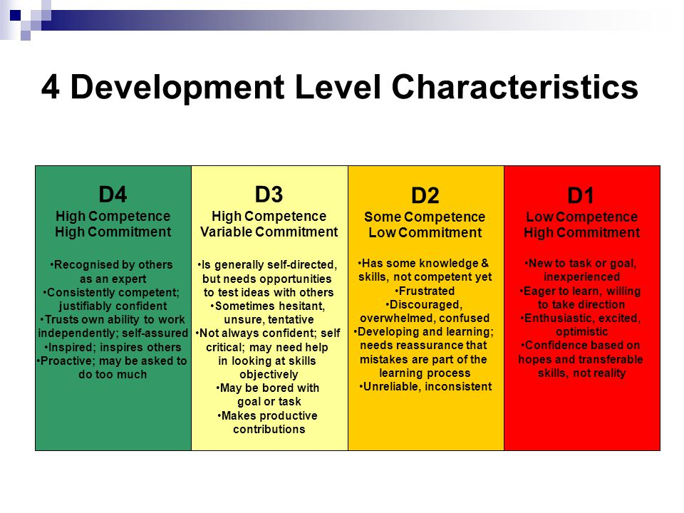 Situational leadership ppt video online download.