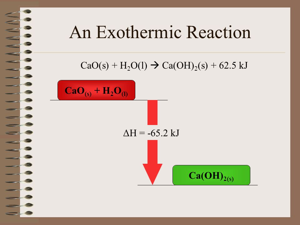 An Exothermic Reaction