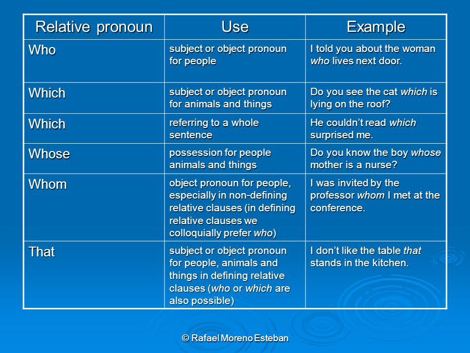 relative adverb definition