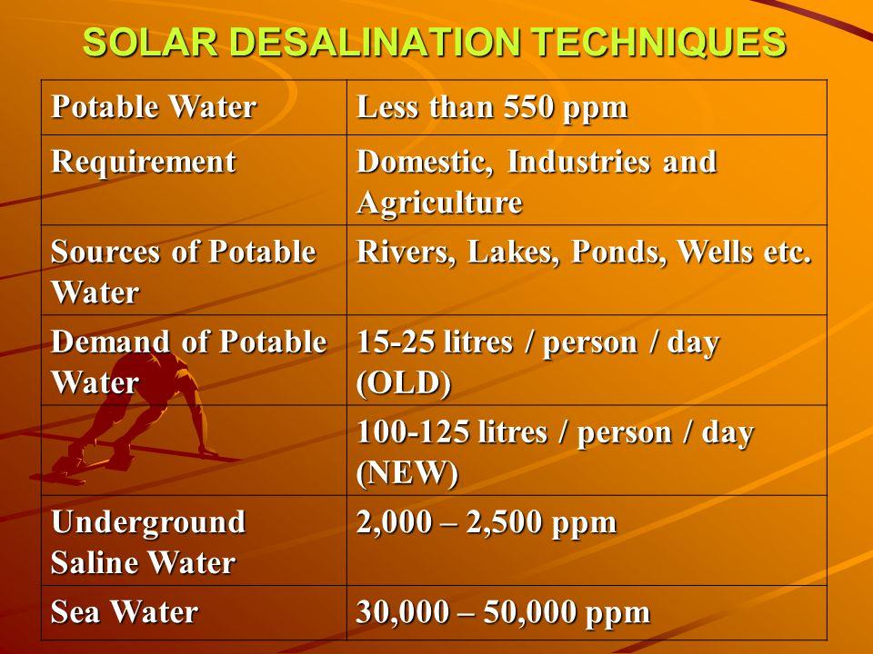 SOLAR DESALINATION  - ppt download