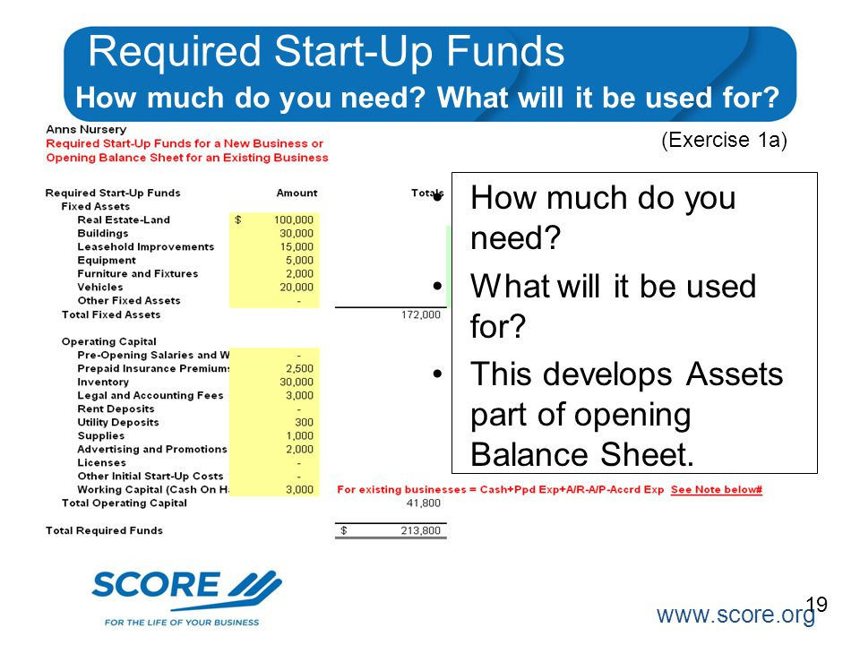 Simple Steps for Starting Your Business - ppt download