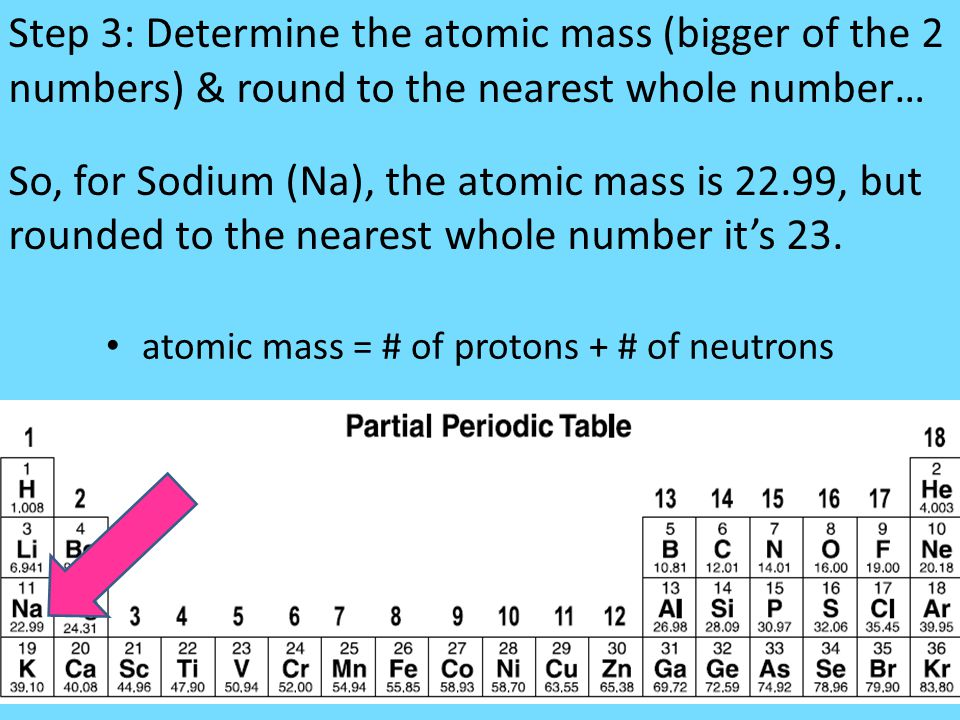 How to draw a bohr model of an atom ppt video online download step 3 determine the atomic mass bigger of the 2 numbers round urtaz Choice Image