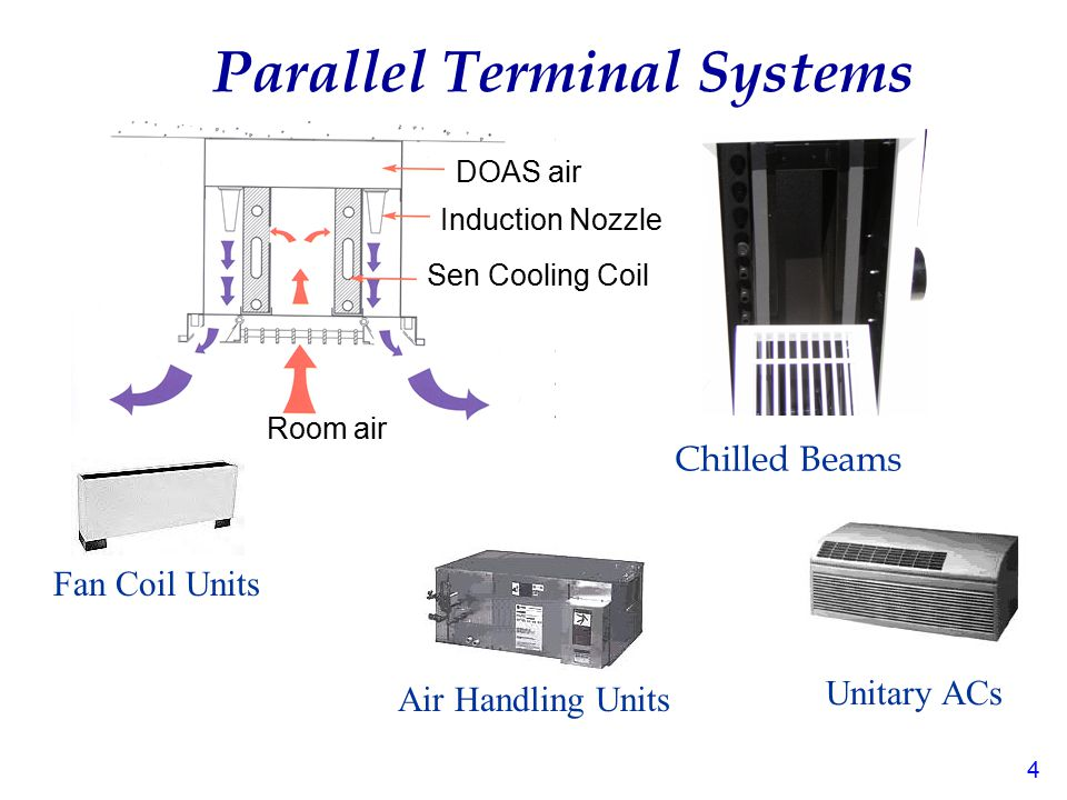 Field Experience Controlling A Dedicated Outdoor Air System Doas