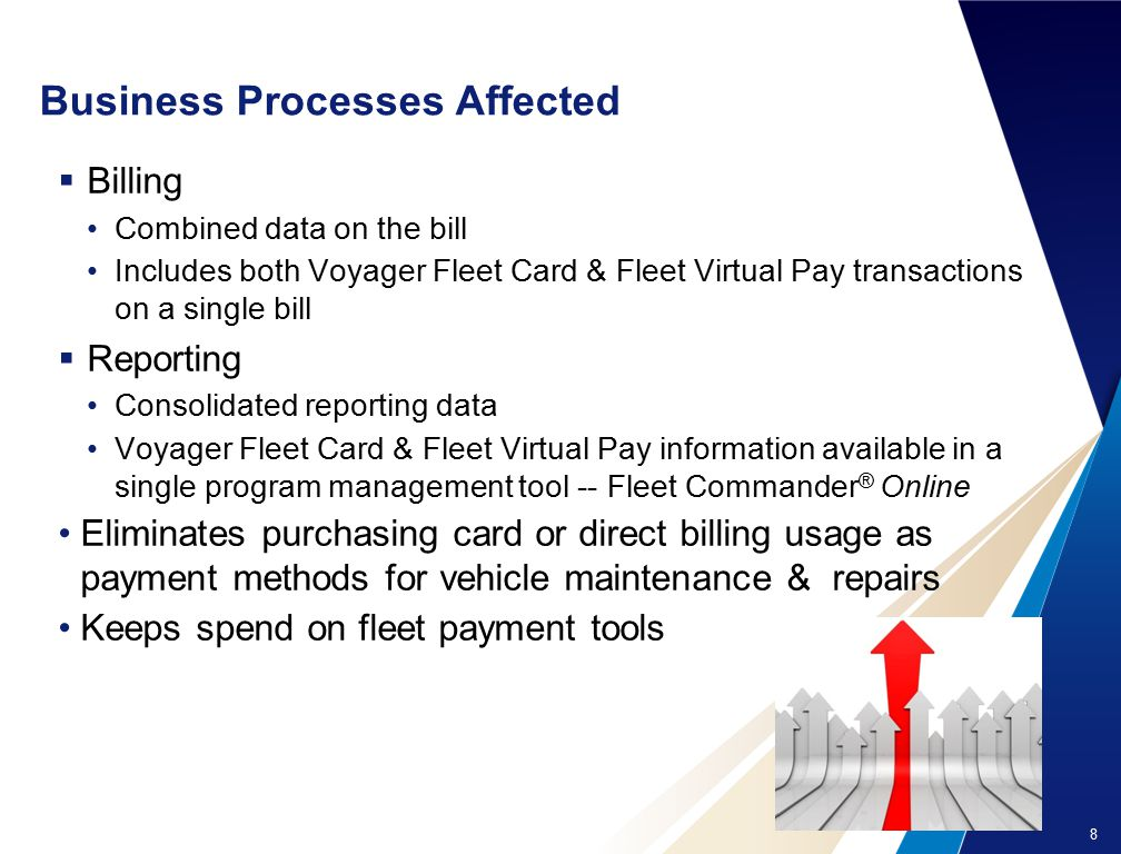 8 business processes affected - Voyager Fleet Card
