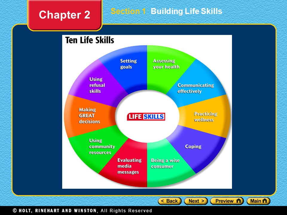Chapter 2 Section 1 Building Life Skills