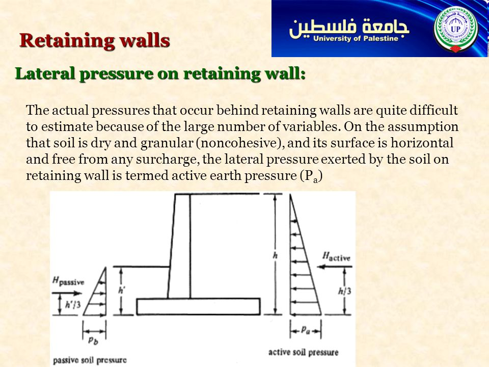 Lecture 11 Advance Design of RC Structure Retaining walls - ppt
