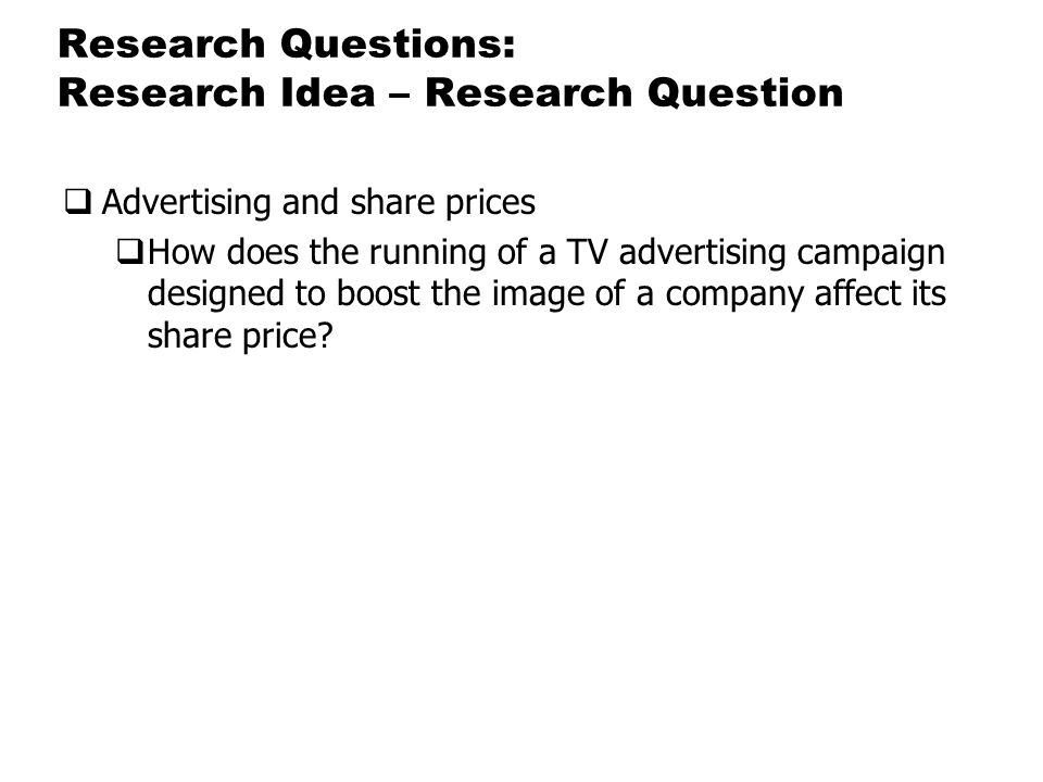 advertising research questions