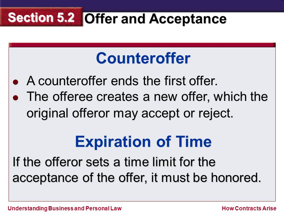 Counteroffer Expiration of Time