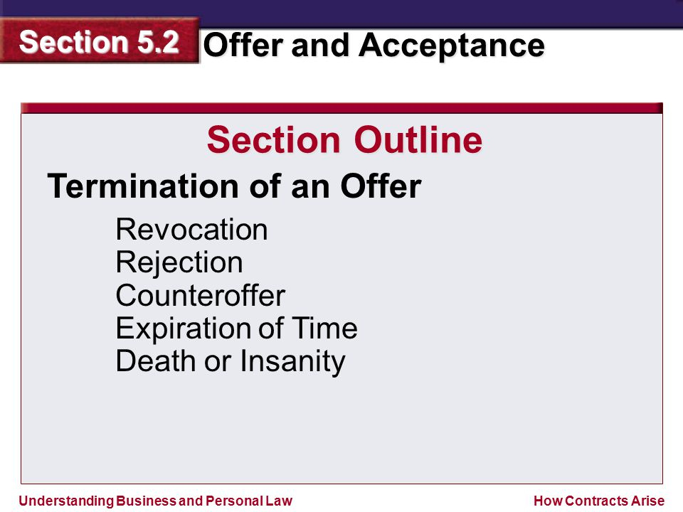 Section Outline Termination of an Offer Revocation Rejection