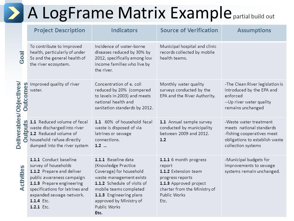 Conceptual Design The Logical Framework Ppt Video Online Download