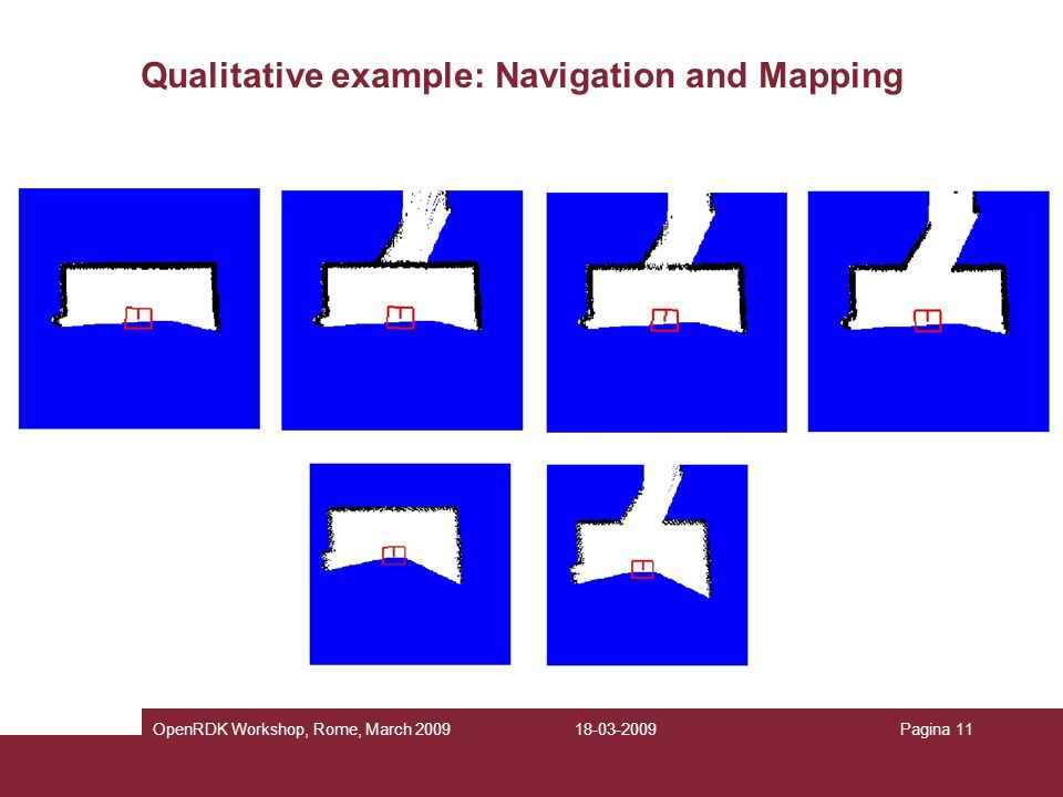 Qualitative example: Navigation and Mapping