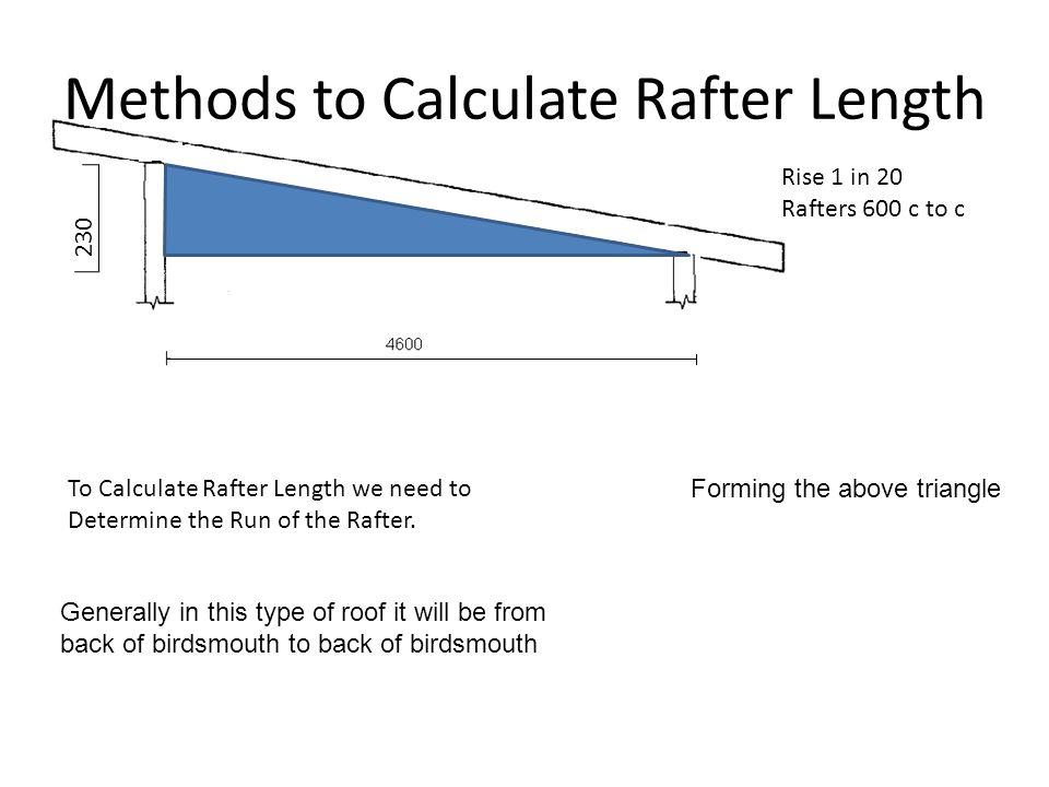 Skillion Roof Calculator