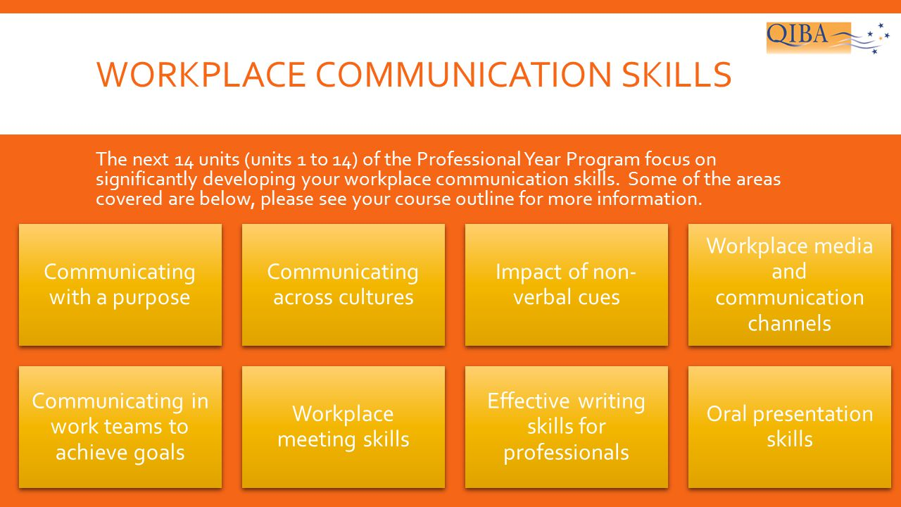 importance of communication skills The importance of communication skills stands out when you realize the value of working with these three components and so my work with my clients begins by learning about communication skills via language, the body, and emotion.