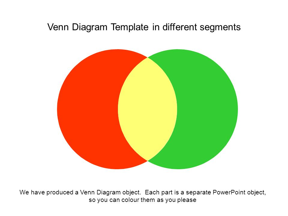 Ven diagram for ppt diy wiring diagrams venn diagram template in different segments ppt download rh slideplayer com venn diagram for powerpoint 2010 ccuart Images