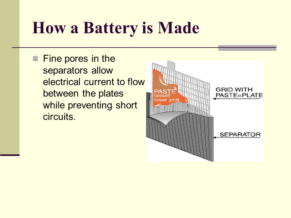 How a Battery is Made Fine pores in the separators allow electrical current to flow between the plates while preventing short circuits.