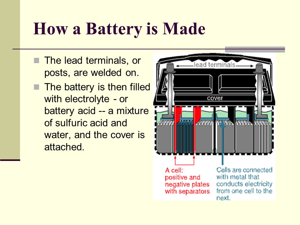 How a Battery is Made The lead terminals, or posts, are welded on.