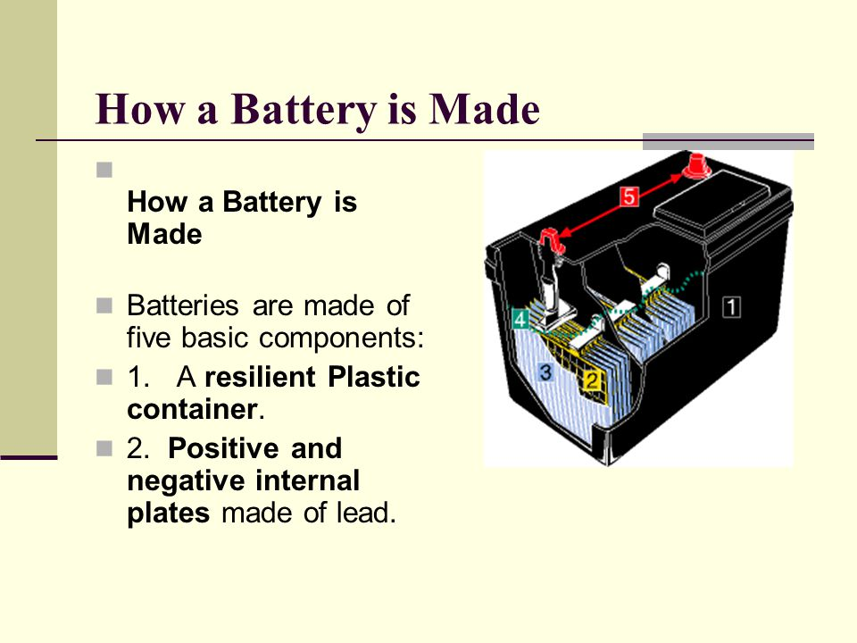 How Are Batteries Made >> Automotive Batteries Ppt Download