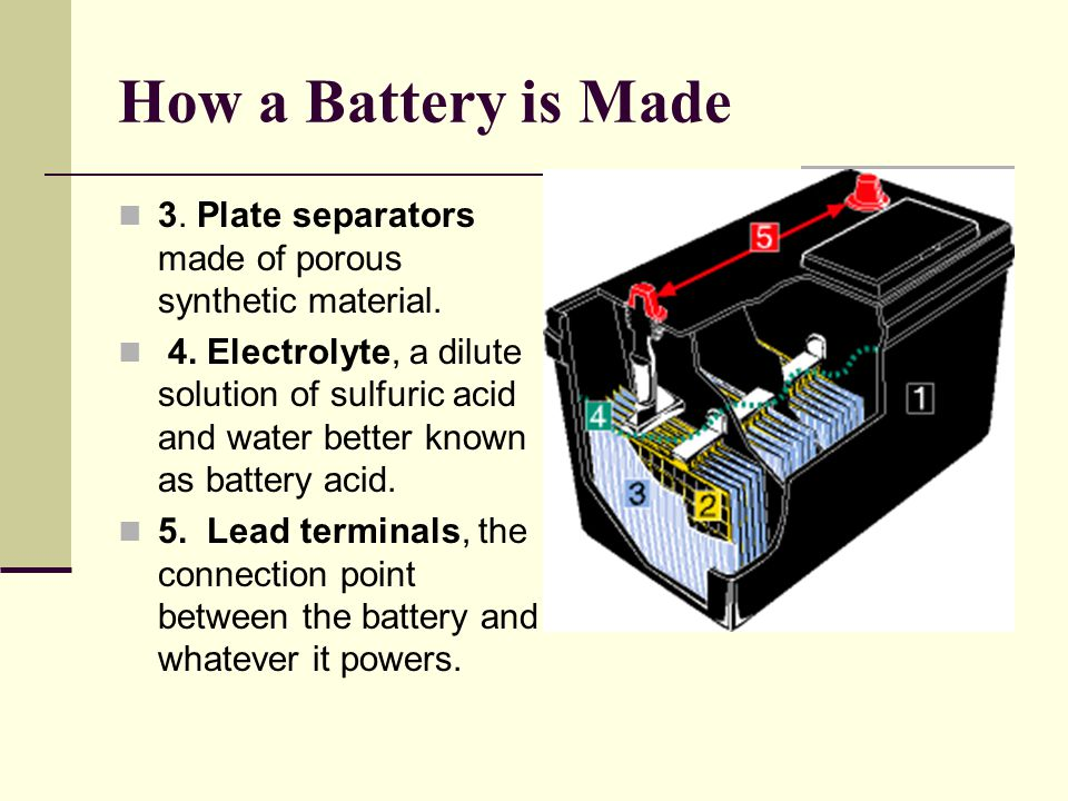 How a Battery is Made 3. Plate separators made of porous synthetic material.