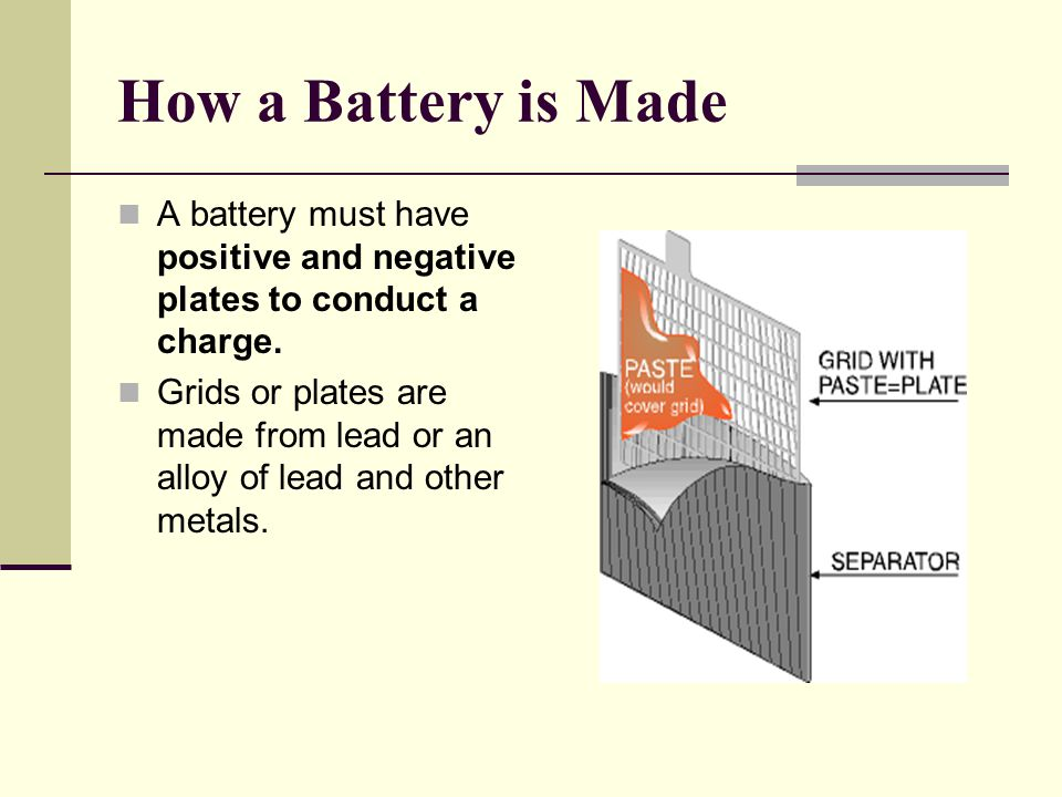 How a Battery is Made A battery must have positive and negative plates to conduct a charge.