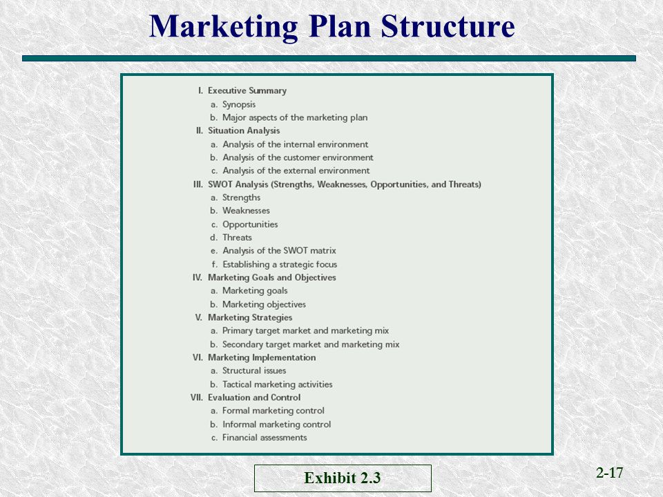 Marketing Plan Structure