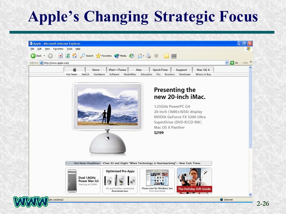 Apple's Changing Strategic Focus
