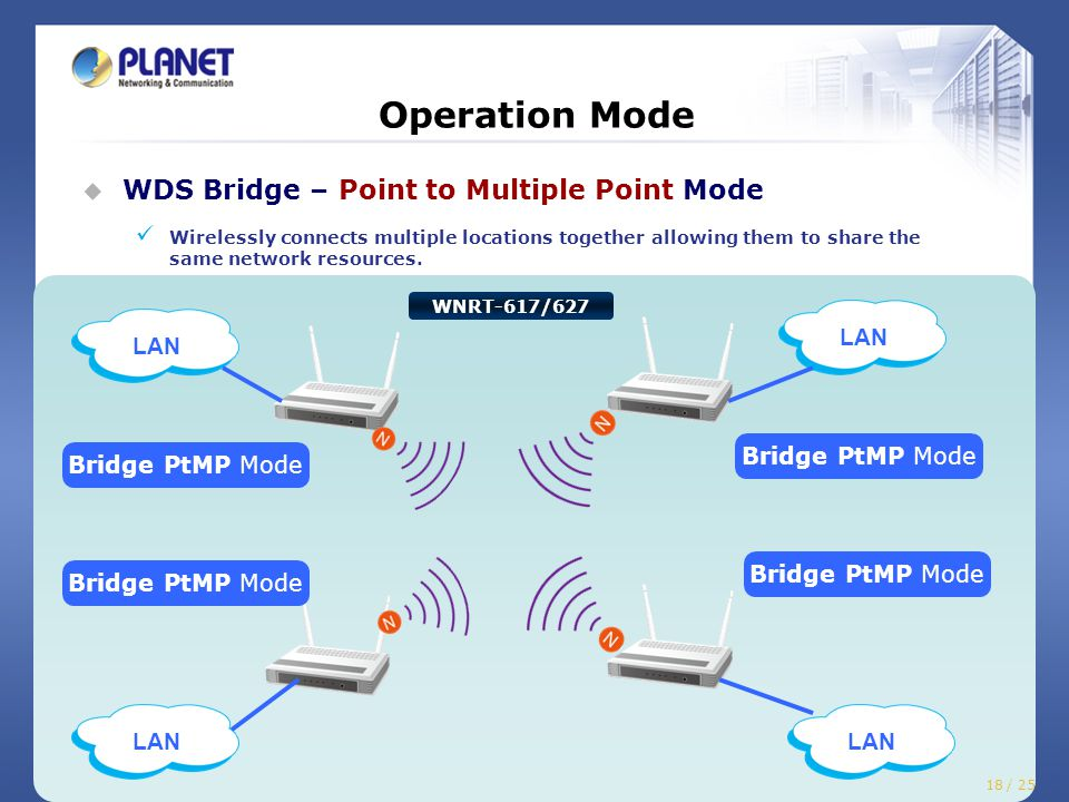 802 11n Wireless Broadband Router - ppt download
